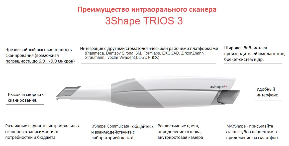 Купить Интраоральный сканер TRIOS 3 Mono, 3Shape (Дания) по